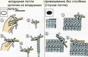 базовые основы вязания крючком