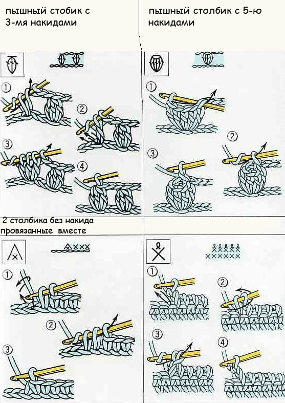 Как крючком сделать пико крючком